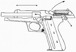 Semi-Automatic Mechanisms – The New Assault Weapons, Updated